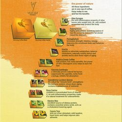 The Power of Nature: Feel the benefits of all these ingredients for weight loss and wellbeing.